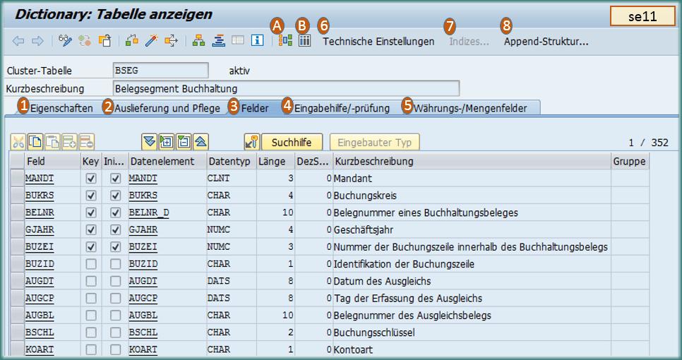 se11 - Tabellen Verwaltung